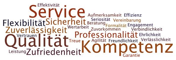 Tag Cloud Qualität Service Kompetenz
